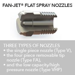 Fan Jet Spray Nozzles