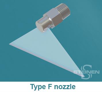 Steinen,Flat Spray, Flo-Jet, Nozzles, Flat Spray Nozzles, Flat Sprays, Deflector Spray